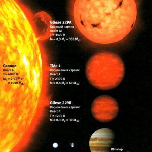 Открита е екзопланета с кислородна атмосфера