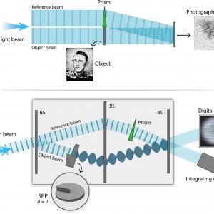 Физиците са открили неутронна холография